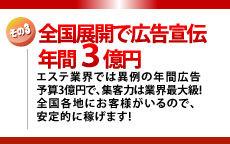 仙台回春性感マッサージ倶楽部のLINE応募・その他(仕事のイメージなど)