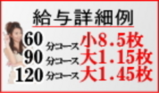 トマトクリニックのLINE応募・その他(仕事のイメージなど)