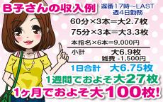 素股信用金娘(ミクシーグループ)のLINE応募・その他(仕事のイメージなど)