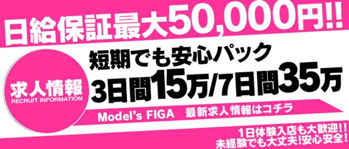 Model's FIGA