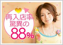 花びら熟女水戸店のお店のロゴ・ホームページのイメージなど