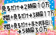 オナクラ専門店 シェリスのLINE応募・その他(仕事のイメージなど)
