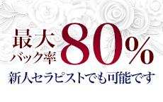 レモングラスのLINE応募・その他(仕事のイメージなど)